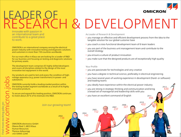 Leader of Research & Development